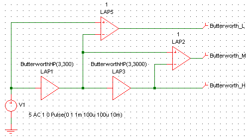 Linear Amplitude and Phase IIR Crossover